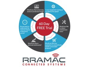 A blue and gray circle with sections that include icons and white text with a red circle in the middle that reads 60 Day FREE Trial and Rramac Connected System's logo underneath